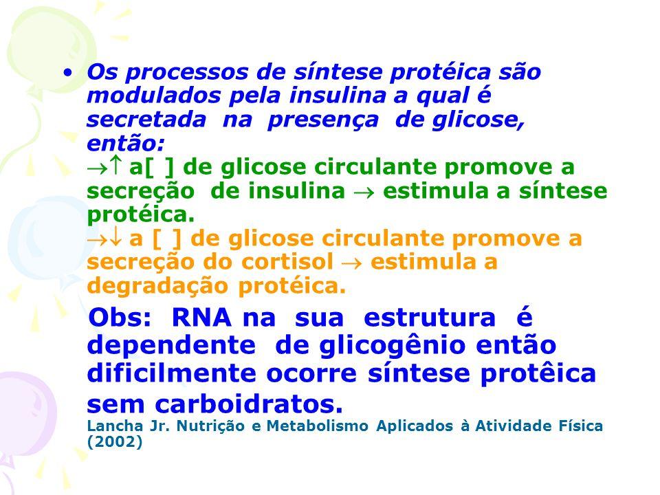 Os processos de síntese protéica são modulados pela insulina a qual é secretada na presença de glicose, então:  a[ ] de glicose circulante promove a secreção de insulina  estimula a síntese protéica.  a [ ] de glicose circulante promove a secreção do cortisol  estimula a degradação protéica.